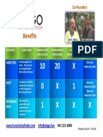 plago transaction benefits