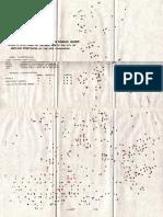 City Auditor - Portland