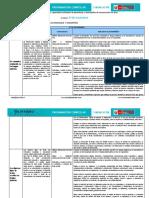 Competencias, capacidades, desempeños y estándares de aprendizaje de Comunicación_1º CN.docx