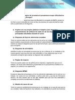 ModeladoD negocios.docx