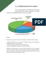 Composición y clasificación de los suelos.docx