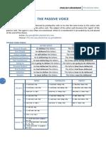 The Passive Voice ANSWER KEYS