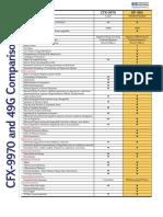 HP 49G vs CASIO CFX-9970 Features