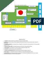 Diagrama de Componentes de Una Tarjeta Aceleradora Gráfica