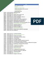 2011 12 03 CPL Titulos Que Propone Para Seminarios