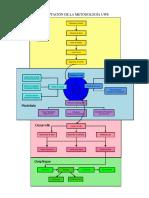 Metodologia UWE-V2.pdf
