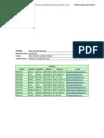 Taller N3  Creacion de Graficos en Excel-2016.xlsx
