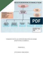 PROBLEMÁTICA ESTATAL DE CORRUPCIÓN DEMOCRÁTICA EN COLOMBIA.docx
