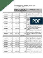 Trabajos de Mantenimiento Entre El 04 y El 06 de Marzo de 2019