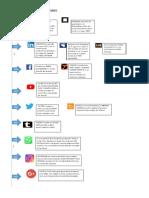 cambios redes sociales2000-2018.docx
