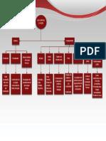 Leandro Herrera Act3 Mapa