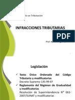trb_c2_u6_p1_ppt_infracciones_sanciones_yangali.pdf