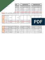 COMPARATIVA CETRAM.pdf