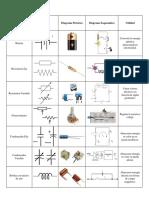 Laboratorio 3 - Tabla 1