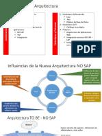 Arquitectura Aplicacion No SAP
