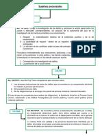 Sujetos-Procesales.docx