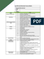 Lista Oficial de Materiales III Medio 2019 (1)