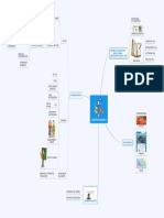Mapa Conceptual Gestión Académica