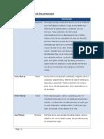 Análisis pelicula De la Calle a Harvard.docx