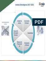 lineamientos-estrategicos-2017-2021.pdf