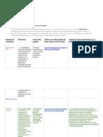 MODULO 1 PLANEACION Y ORGANIZACION E-LEARNING.docx
