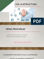 exposicion upc - diseño organizacional FINAL (2)