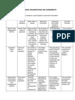 PLANEACION -  WORLD TRADE ORGANIZATIONS AND AGREEMENTS.docx