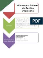 Conceptos Básicos de Gestíon empresarial.docx