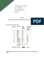 Taller 3 Cálculo de la media móvil simple y planes de contingencia.docx