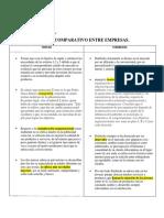 CUADRO COMPARATIVO..pdf