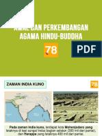 Awal dan perkembangan agama hindu-buddha