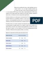 ACEITE DE RICINO tecnología farmaceutica.docx