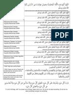 Dua for Ummat e Muhamadi SAWW.docx