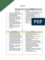FODA PLANIFICACION ESTRATEGIC.docx