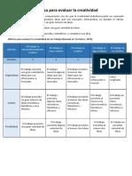Rúbrica-editable-para-evaluar-la-creatividad.docx