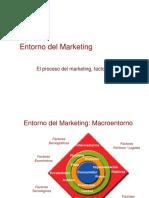 Entorno_del_Marketing_Animacion_Digital.pptx