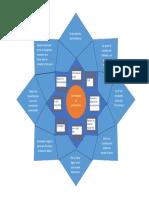 diagrama de programacion eficiente lotus.docx