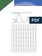 TABLA DISTRIBUCION NORMAL ESTANDAR (1).pdf
