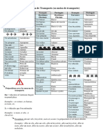 moyens-de-transports-guide-grammatical-liste-de-vocabulaire_54025.docx