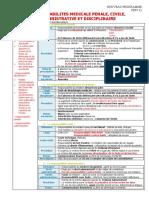 012 Responsabilite_s Me_dicale Pe_nale, Civile, Administrative Et Disciplinaire