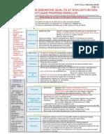 013 Principes d'une démarche qualité et évaluation des pratiques professionnelles