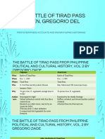 Battle-of-Tirad-Pass-and-Gen.-G.-del-Pilar.pdf