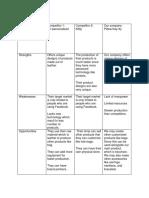 SWOT-Analysis.docx