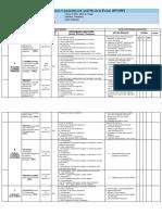 IPCRF  2018-2019.docx