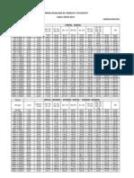 Tabela SEDEX - SP