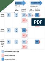 Récapitulatif des statuts des documents.pptx