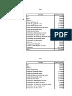 Presupuesto de Gastos Financieros Ejemplo