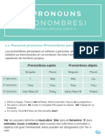 English Grammar Pronouns