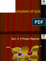 2phase diagram of soil.pdf
