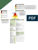 0432 SHE PRO 001 Anexo 1 Matriz de Evaluacion de Riesgos e Impactos-ejemploooo